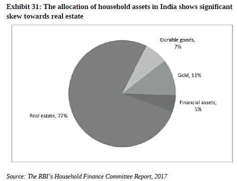 Where does Indian's save?